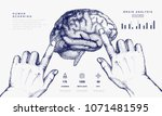 human brain in innovations... | Shutterstock .eps vector #1071481595
