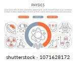 line illustration of physics.... | Shutterstock .eps vector #1071628172