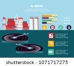 oil industry infographic...   Shutterstock .eps vector #1071717275