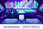 electric vehicle interface... | Shutterstock .eps vector #1071770612