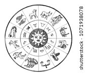 Astrology Chart Vintage Style...