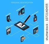 personal identification... | Shutterstock .eps vector #1072140455
