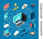 data analysis isometric... | Shutterstock .eps vector #1072140512