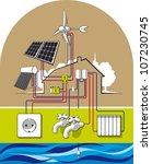 eco house. illustration of... | Shutterstock .eps vector #107230745