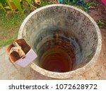 groundwater wells in... | Shutterstock . vector #1072628972