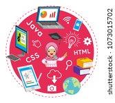 e learning concept art   muslim ...   Shutterstock .eps vector #1073015702