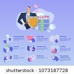 gdpr concept  illustration.... | Shutterstock .eps vector #1073187728