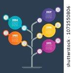 vertical timeline infographics. ... | Shutterstock .eps vector #1073550806