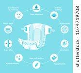 cartoon diaper characteristics... | Shutterstock .eps vector #1074719708