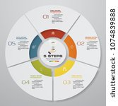 vector circle with 5 steps.... | Shutterstock .eps vector #1074839888