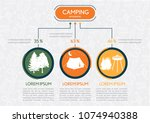 colorful camping infographic.... | Shutterstock .eps vector #1074940388