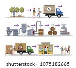 wine production set. red wine.... | Shutterstock .eps vector #1075182665