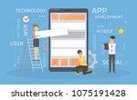 app development illustrations.... | Shutterstock .eps vector #1075191428