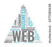 web marketing word cloud... | Shutterstock .eps vector #1075383638