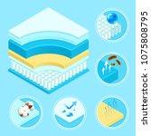 mattress layers materials... | Shutterstock .eps vector #1075808795