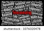 telecommuting word cloud concept   Shutterstock . vector #1076320478