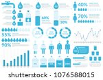 water infographic elements  ... | Shutterstock .eps vector #1076588015