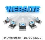 website and laptops data...