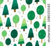 green forest vector pattern.... | Shutterstock .eps vector #1080153182
