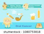 tooth with oral cancer concept... | Shutterstock .eps vector #1080753818