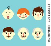 people ages icons  male and... | Shutterstock . vector #1081166885