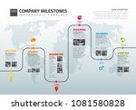 vector infographic company ... | Shutterstock .eps vector #1081580828