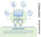 customer service and support... | Shutterstock .eps vector #1082948822