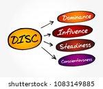 disc   dominance  influence ... | Shutterstock .eps vector #1083149885