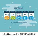 nutrition facts per serving... | Shutterstock .eps vector #1083669845