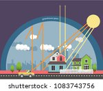 the greenhouse effect... | Shutterstock .eps vector #1083743756