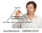 components of professional...   Shutterstock . vector #1083811535