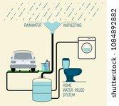 rainwater harvesting for... | Shutterstock .eps vector #1084892882