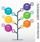 vertical time line infographics.... | Shutterstock .eps vector #1085900192