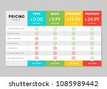 pricing table design for... | Shutterstock .eps vector #1085989442