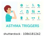 asthma triggers. man use an... | Shutterstock .eps vector #1086181262