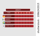 group f  table of results ... | Shutterstock .eps vector #1086242015
