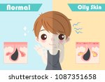 man with oil skin on the blue... | Shutterstock .eps vector #1087351658