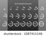 0 5 10 15 20 25 30 35 40 45 50... | Shutterstock .eps vector #1087411148