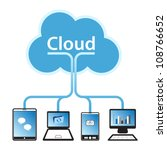 cloud computing concept design. ... | Shutterstock .eps vector #108766652