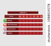 match schedule group e  vector... | Shutterstock .eps vector #1088019278
