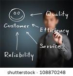 business man writing concept of ...   Shutterstock . vector #108870248