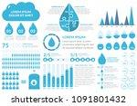 water infographic elements  ... | Shutterstock .eps vector #1091801432