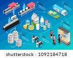 production delivering and... | Shutterstock .eps vector #1092184718