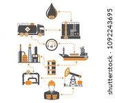 oil industry infographics with... | Shutterstock .eps vector #1092243695