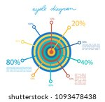 set of cycle percentage flow... | Shutterstock .eps vector #1093478438