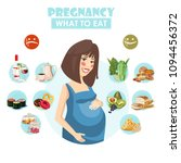 pregnant woman. vector colorful ...   Shutterstock .eps vector #1094456372