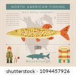 muskellunge. north american... | Shutterstock .eps vector #1094457926