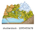 types of continental landform ... | Shutterstock . vector #1095455678