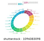 set of cycle percentage flow... | Shutterstock .eps vector #1096083098