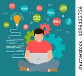 programming and coding banner ... | Shutterstock .eps vector #1096123736